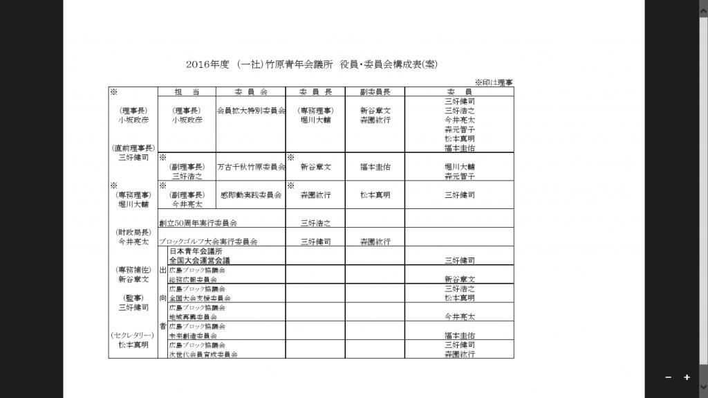 2016組織図